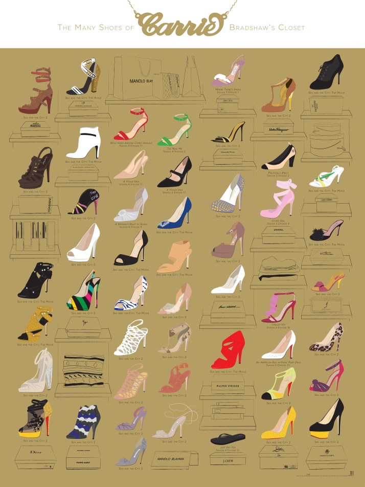 popchartlab-The-Many-Shoes-of-Carrie-Bradshaw-Closet