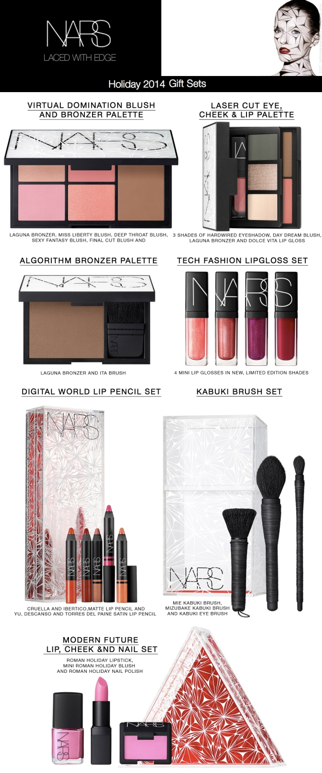 NARS-Gifting-Collection-Holiday-2014-produtos